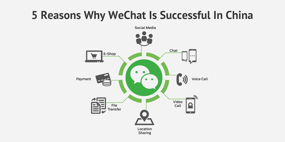 5 Reasons Why WeChat Is Successful In China-iStarto