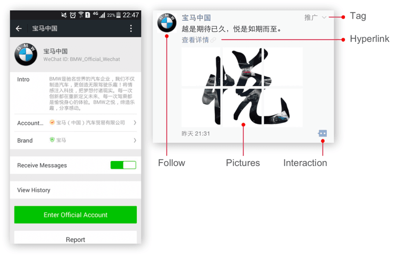 Anatomy of a WeChat Moments Ad