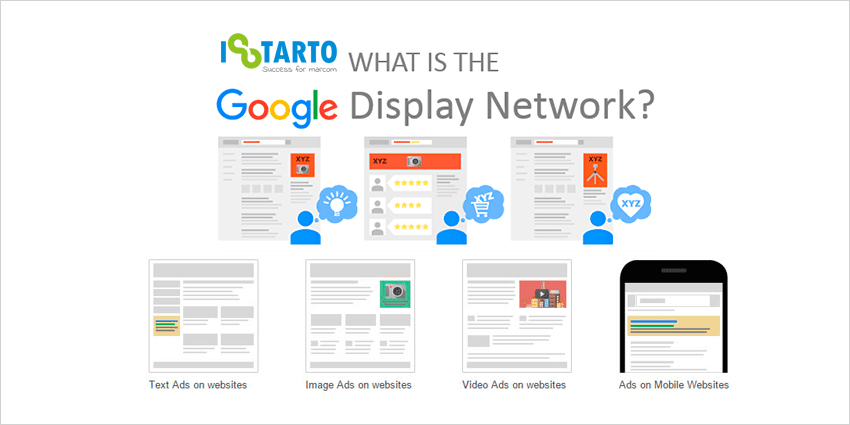 What Is Google Display Network-istarto